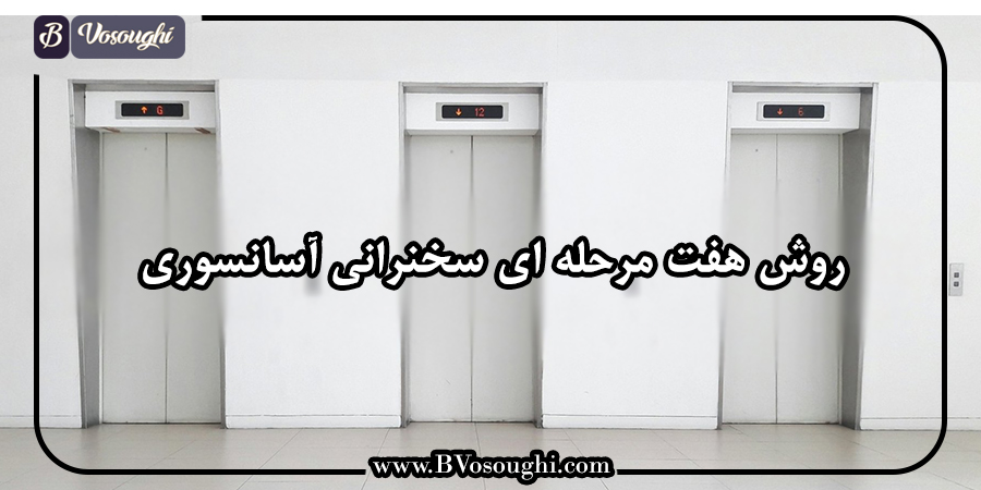 نطق آسانسوری (سخنرانی آسانسوری)